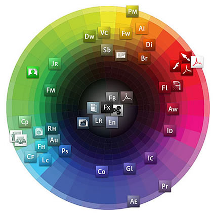 Adobe CS3 Icons Color Wheel